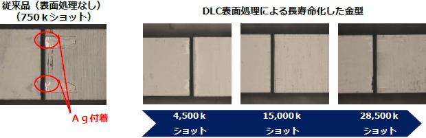 DLC表面処理による従来比38倍の金型ライフ
